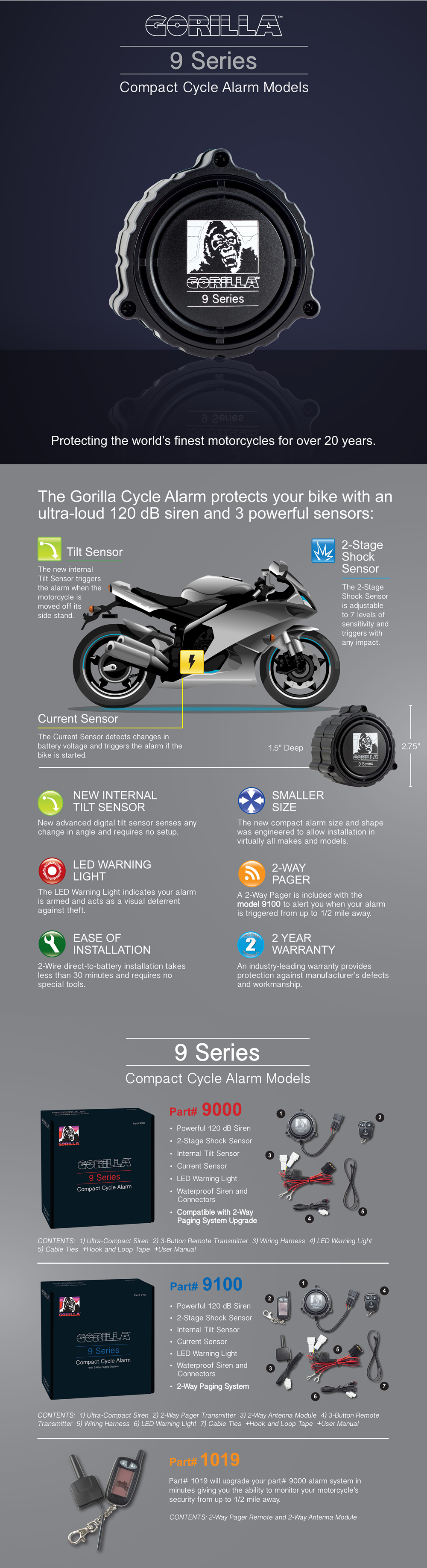 Electronic Accessories Honda Ctx700 Forum